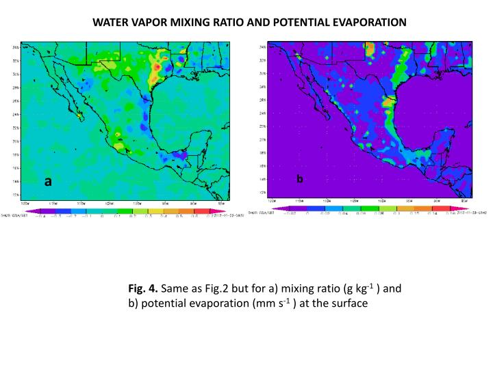WATER VAPOR MIXING RATIO AND POTENTIAL EVAPORATION