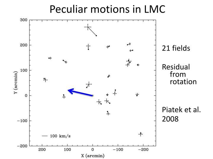 Peculiar motions in LMC
