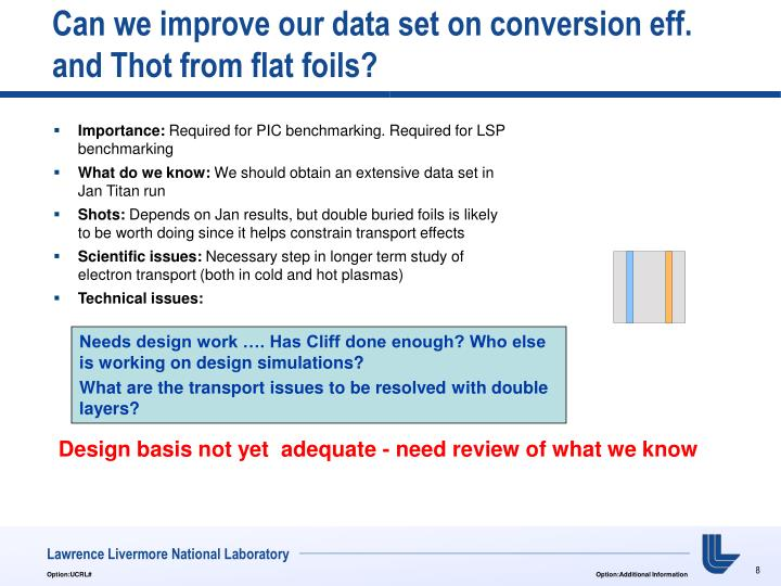 Can we improve our data set on conversion eff. and Thot from flat foils?
