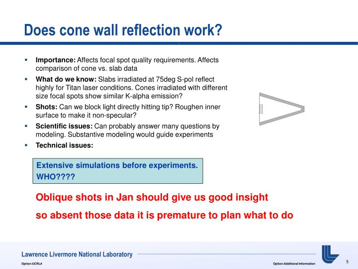 Does cone wall reflection work?