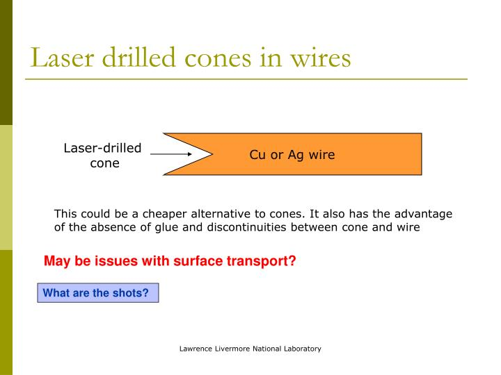 Laser drilled cones in wires