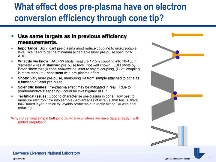 What effect does pre-plasma have on electron conversion efficiency through cone tip?