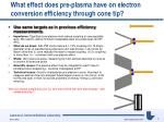 what effect does pre plasma have on electron conversion efficiency through cone tip