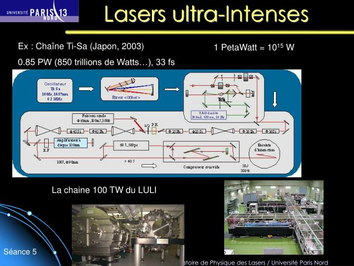 Lasers ultra-Intenses