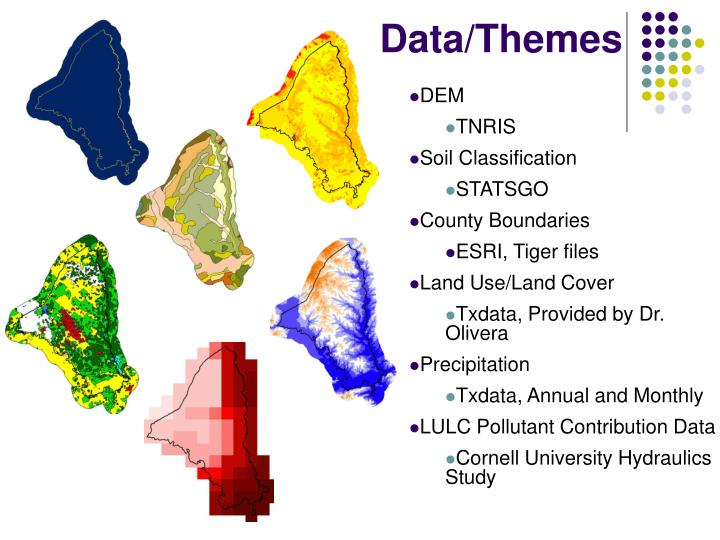 Data/Themes