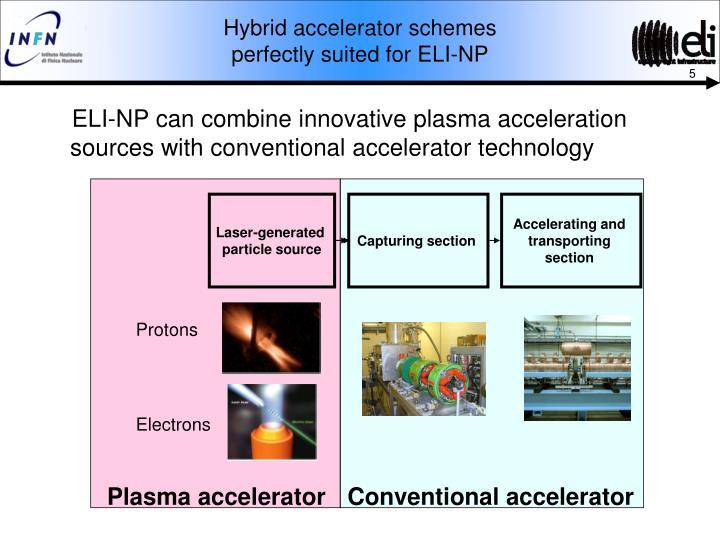 Hybrid accelerator schemes