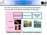 hybrid accelerator schemes perfectly suited for eli np