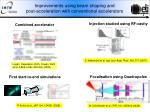 improvements using beam shaping and post acceleration with conventional accelerators