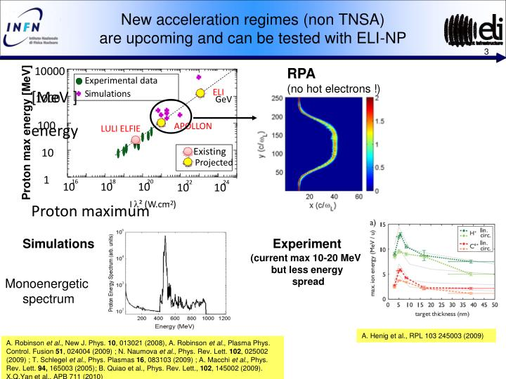 New acceleration regimes non tnsa are upcoming and can be tested with eli np