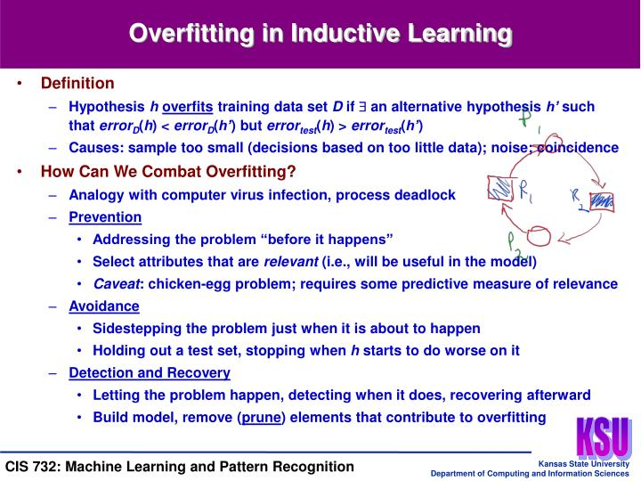 Overfitting in Inductive Learning