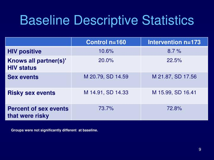 Baseline Descriptive Statistics