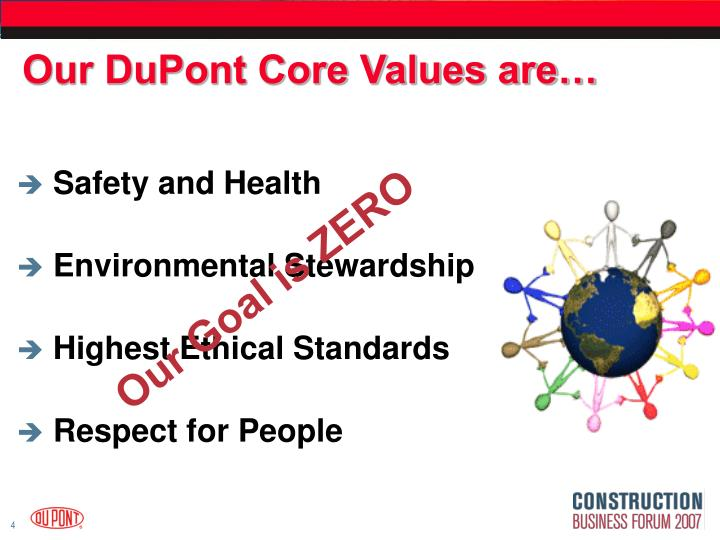 Our DuPont Core Values are…