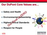 our dupont core values are