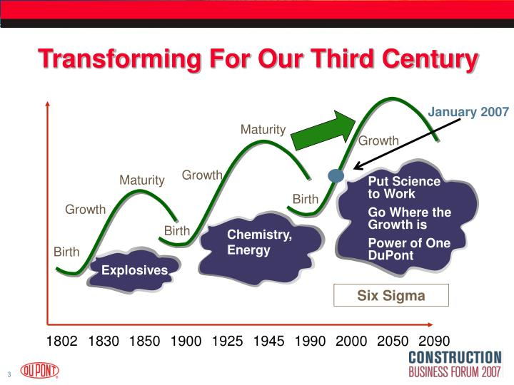 Transforming For Our Third Century