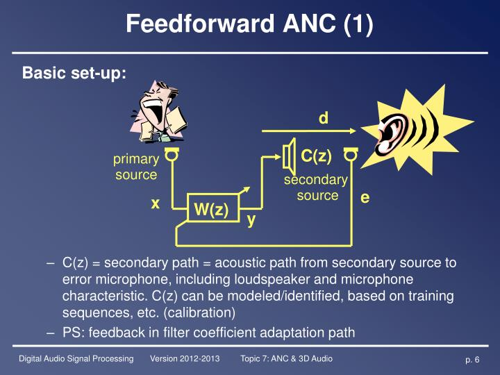 Feedforward ANC (1)
