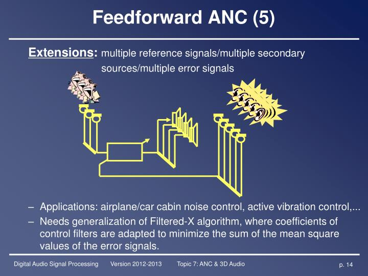 Feedforward ANC (5)