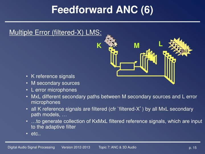 Feedforward ANC (6)