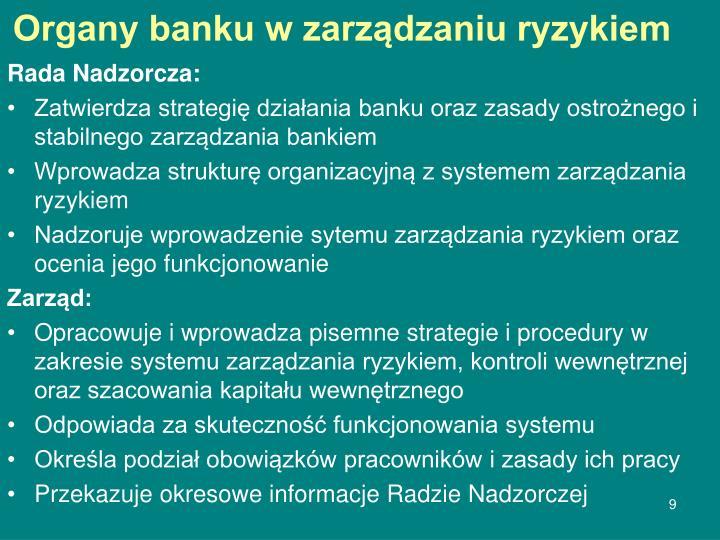 Organy banku w zarządzaniu ryzykiem