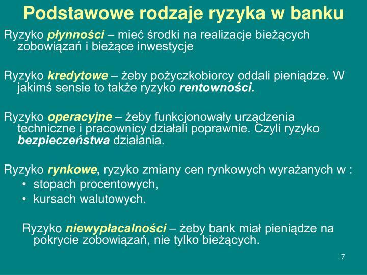 Podstawowe rodzaje ryzyka w banku