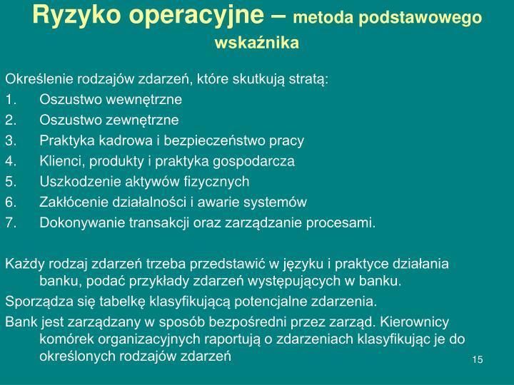 Ryzyko operacyjne –