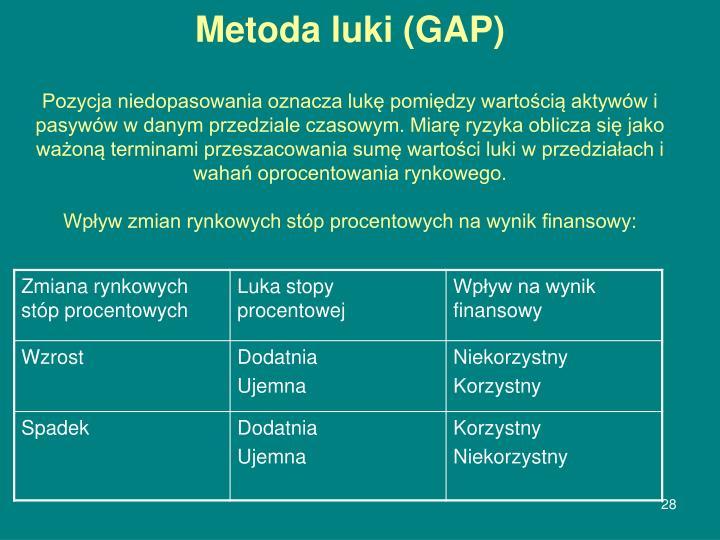 Metoda luki (GAP)