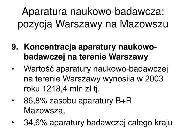 Aparatura naukowo-badawcza: pozycja Warszawy na Mazowszu