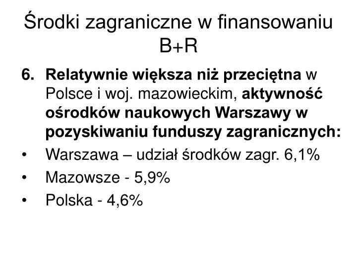 Środki zagraniczne w finansowaniu B+R