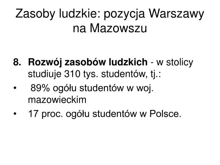 Zasoby ludzkie: pozycja Warszawy na Mazowszu
