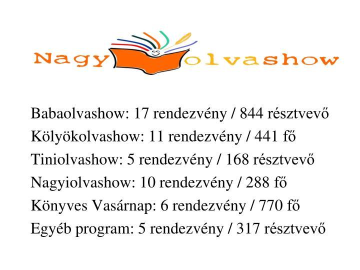 Babaolvashow: 17 rendezvény / 844 résztvevő