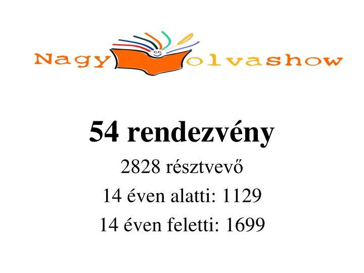 54 rendezvény