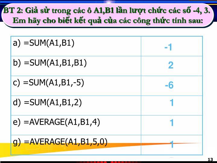 BT 2: Giả sử trong các ô A1,B1 lần lượt chức các số -4, 3.
