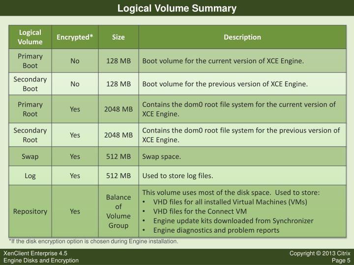 Logical Volume Summary