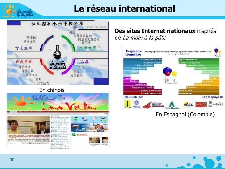 Le réseau international