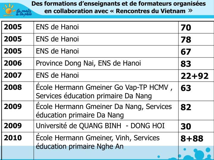Des formations d'enseignants et de formateurs organisées en collaboration avec «Rencontres du Vietnam