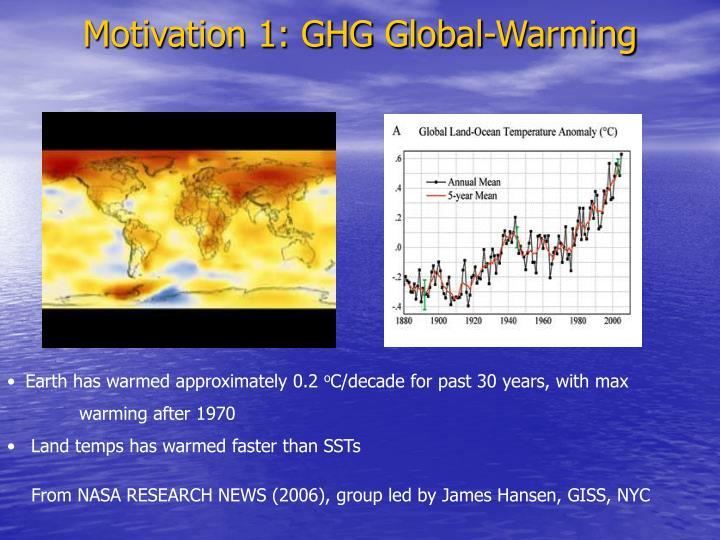 Motivation 1 ghg global warming