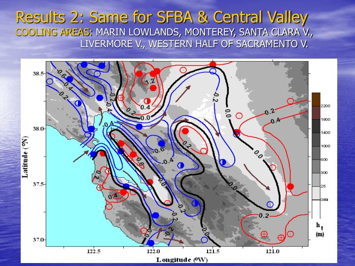 Results 2: Same for SFBA & Central Valley