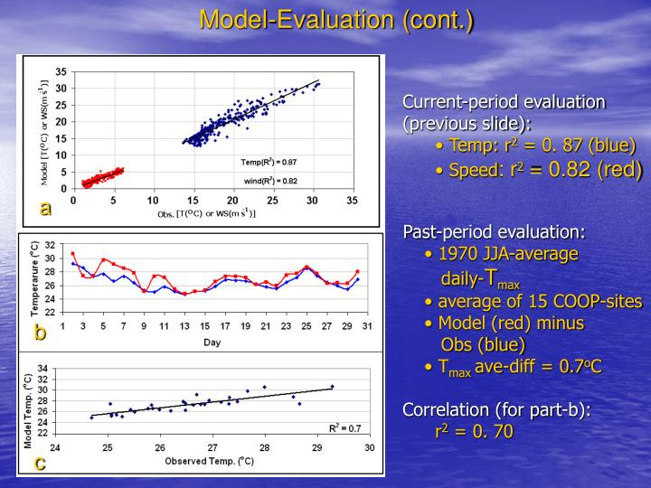 Model-Evaluation (cont.)