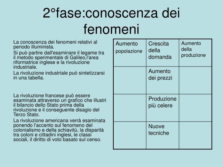 2°fase:conoscenza dei fenomeni