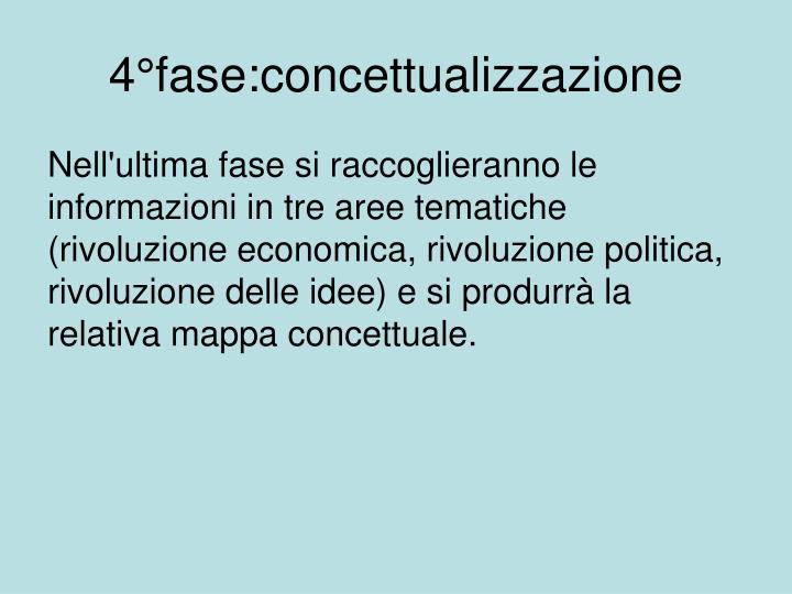 4°fase:concettualizzazione