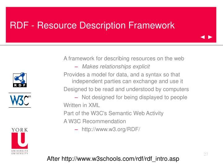 RDF - Resource Description Framework
