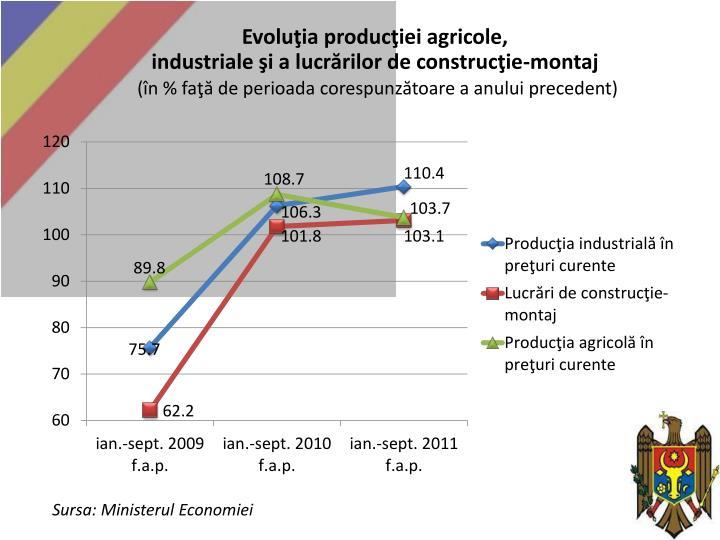 Evoluţia producţiei agricole,