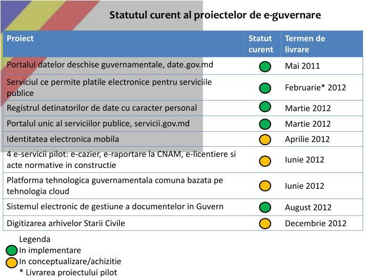 Statutul curent al proiectelor de e-guvernare