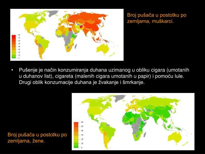 Broj pušača u postotku po zemljama, muškarci.