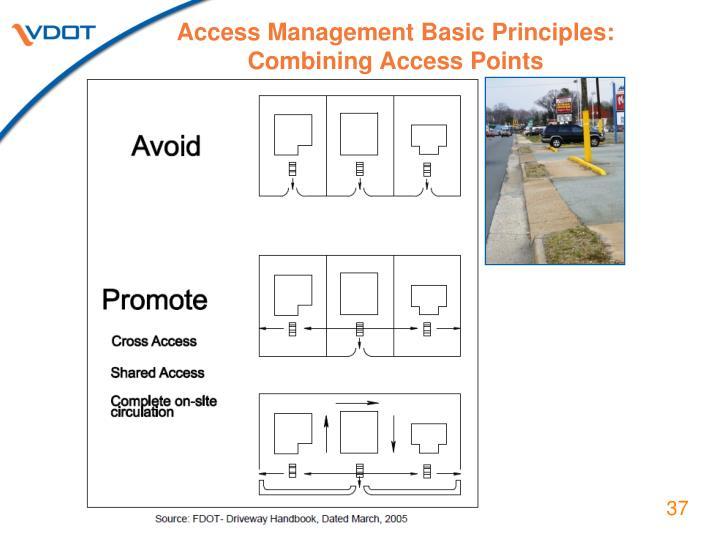 Access Management Basic Principles: