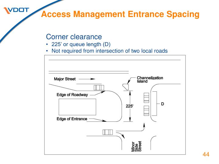 Access Management Entrance Spacing