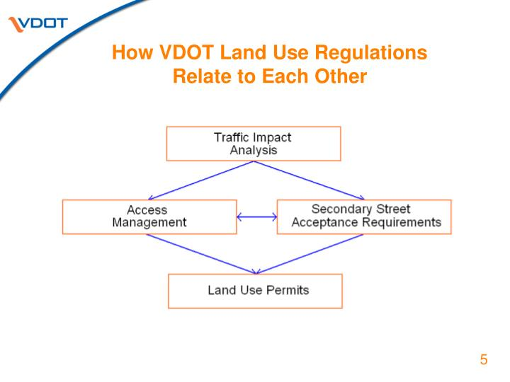 How VDOT Land Use Regulations