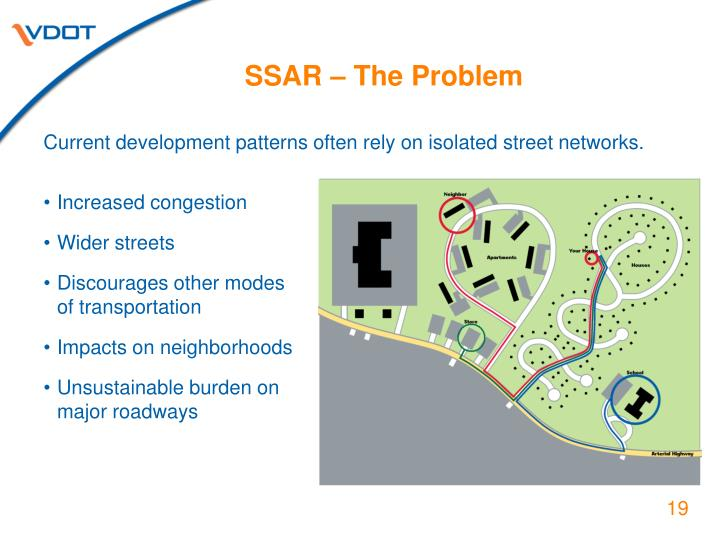 SSAR – The Problem