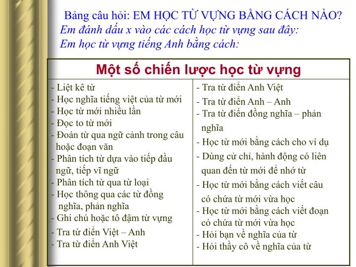 Bng cu hi: EM HC T VNG BNG CCH NO?