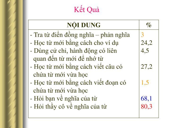 Kt Qu