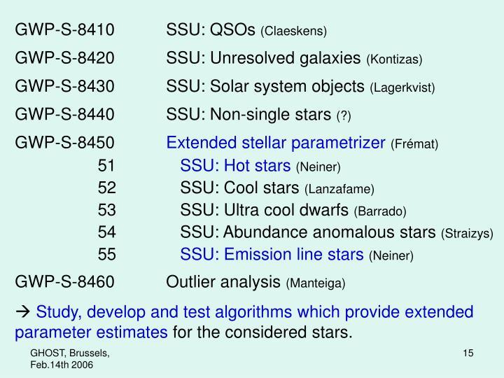GWP-S-8410SSU: QSOs